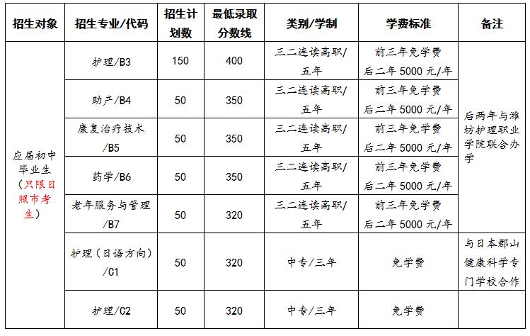 QQ截图20200619155148.png